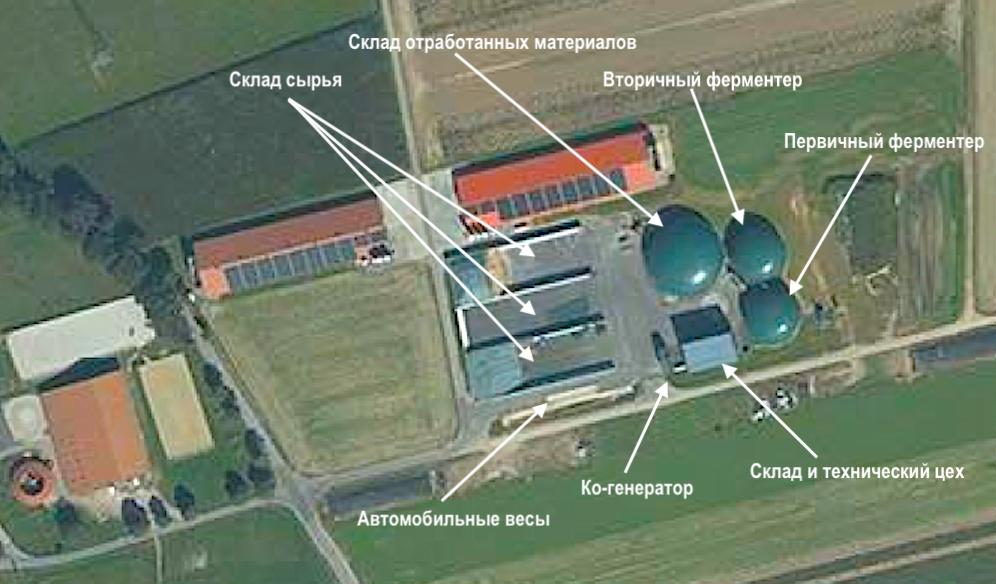 Объект № В 40. Установка по производству биогаза. Западная часть Германии. Модернизация существующей установки. Комплектная стоимость: € 1,75 млн. Высокая доходность